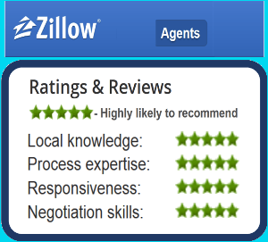 zillow reviews and testimonials