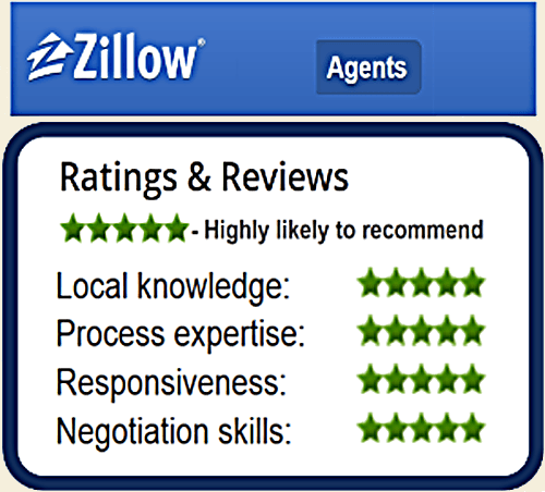 Zillow ranking 5 star real estate agent